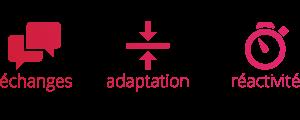 échanges adaptation réactivité